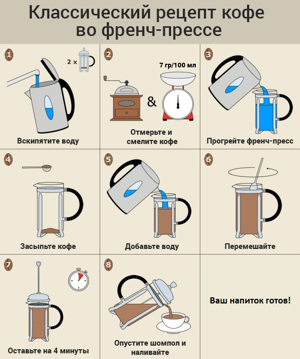 Что такое френч пресс и как в нем заваривать кофе, рецепты приготовления напитка