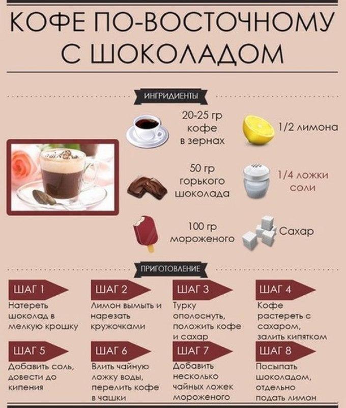 Способы варки кофе в турке на плите, лучшие рецепты и основные правила