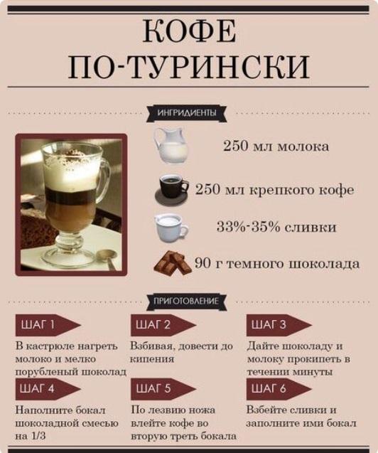 Что такое капучино, его состав и рецепты приготовления кофе в домашних условиях